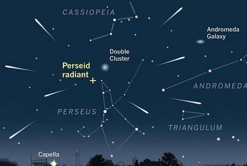 ¡¡Esta noche (12/13 agosto…) las Perseidas!!
