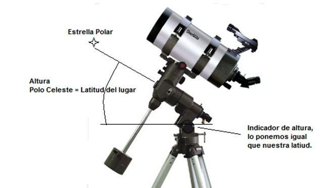 Telescopios II: Parámetros y Uso