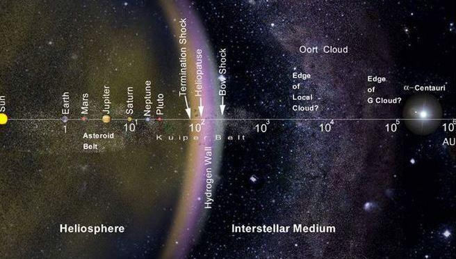 La Nube de Oort: billones de cometas