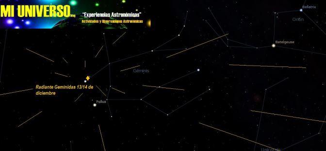 Las estrellas fugaces ¿Qué son?