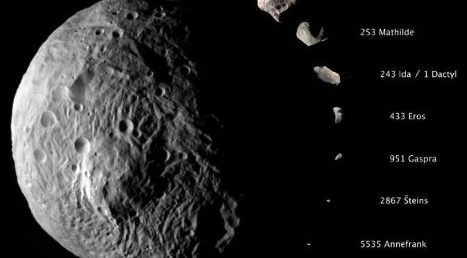 30 de junio: el día del Asteroide