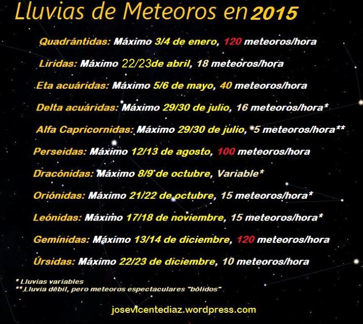 lluvias_2015