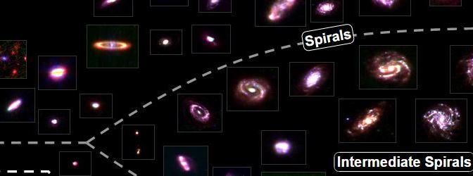 Formas de las Galaxias