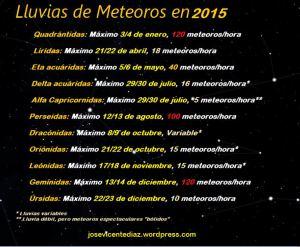 Lluvias de Meteoros 2015