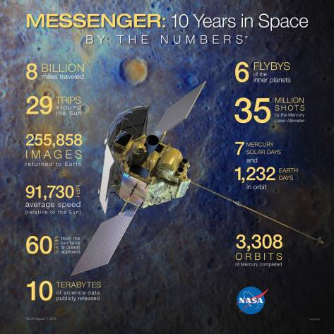 messenger_numbers_hi