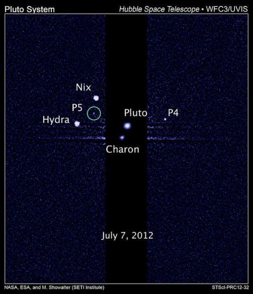 Pluto sistem_Hubble