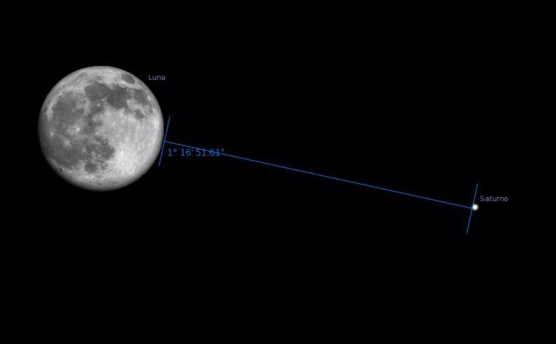 conjunción Luna_Saturno