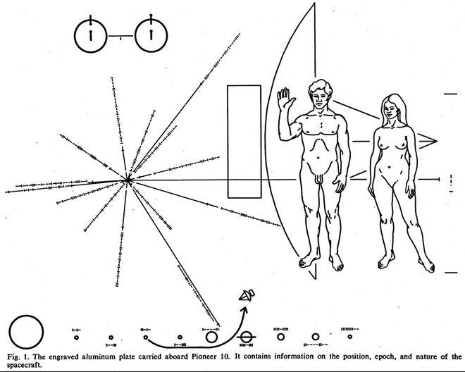 Mensaje Cosmos
