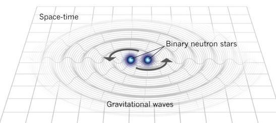 ondasgravitacionles