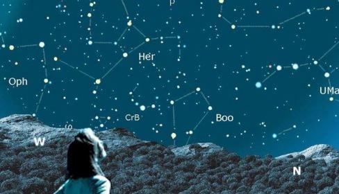Ruta Astronómica 4 julio