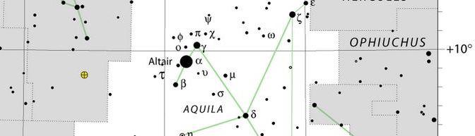 El nombre de los objetos astronómicos
