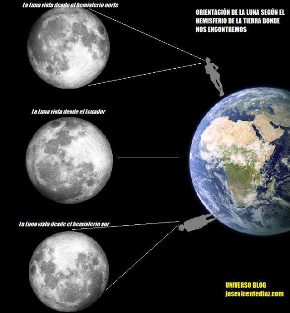 Los nombres de las Fases de la Luna | UNIVERSO Blog