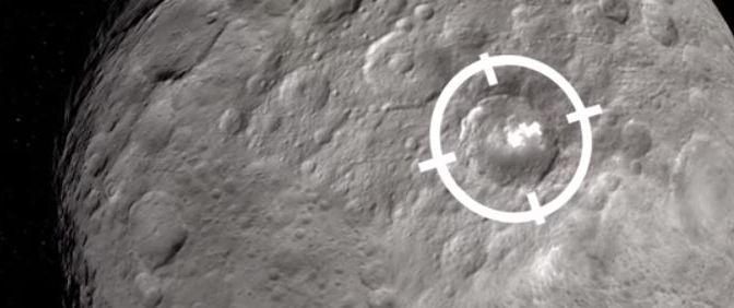 La rotación de Ceres y sus puntos brillantes