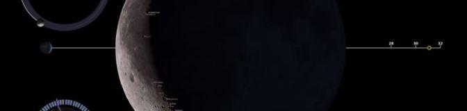 Vídeos de las fases de la Luna en 2016