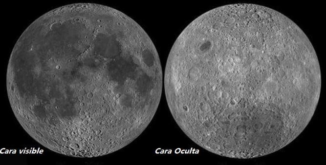 cara oculta y visible de la luna