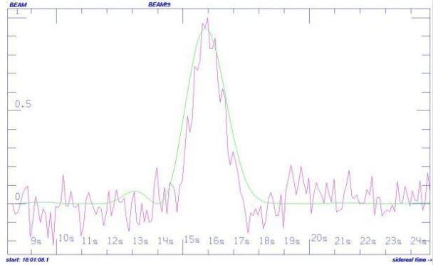 ¿Detectada una señal extraterrestre?