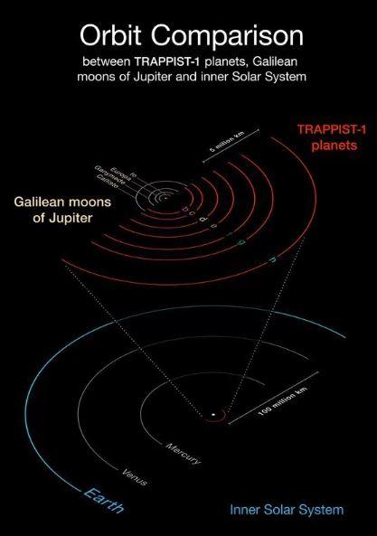siete-planetas