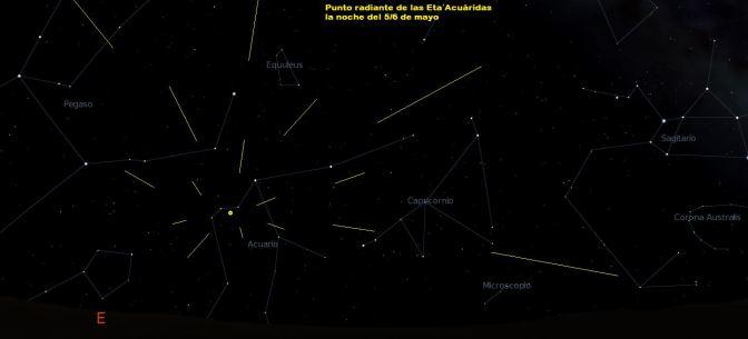 Las Eta Acuáridas: estrellas fugaces de mayo