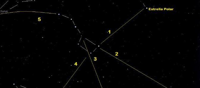 Cómo encontrar constelaciones desde la Osa Mayor