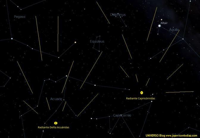 Espectacular doble lluvia de meteoros a finales de julio