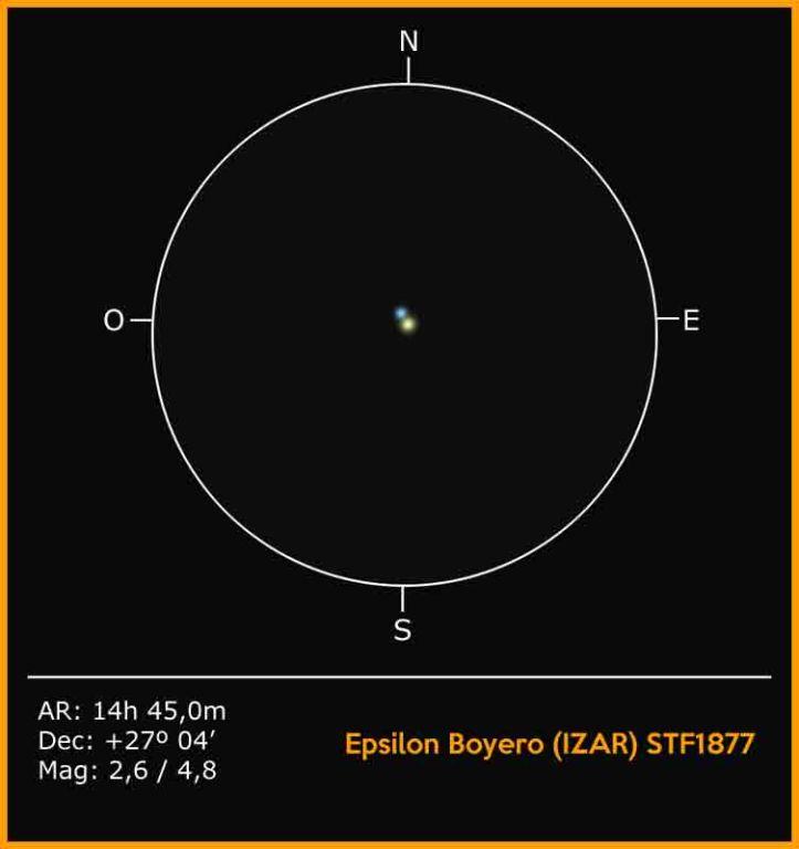 Boyero-Epsilon Boo-Izar