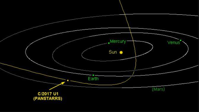C/2017 U1 ¿el primer cometa que viene de otras estrellas?