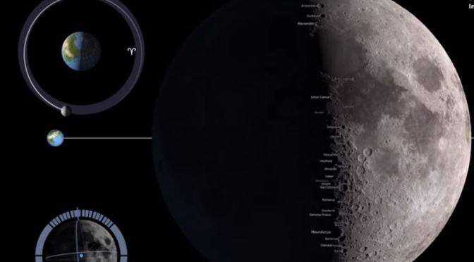 Espectaculares vídeos de lasfases de la Luna y las libraciones a lo largo de todo el año 2018