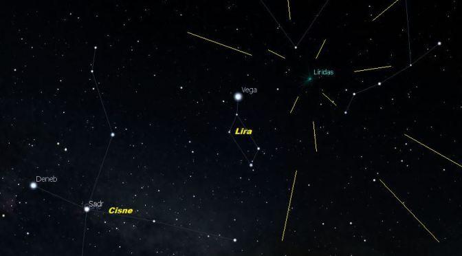 Estrellas fugaces de abril: Las Líridas