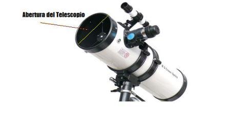 abertura telescopio
