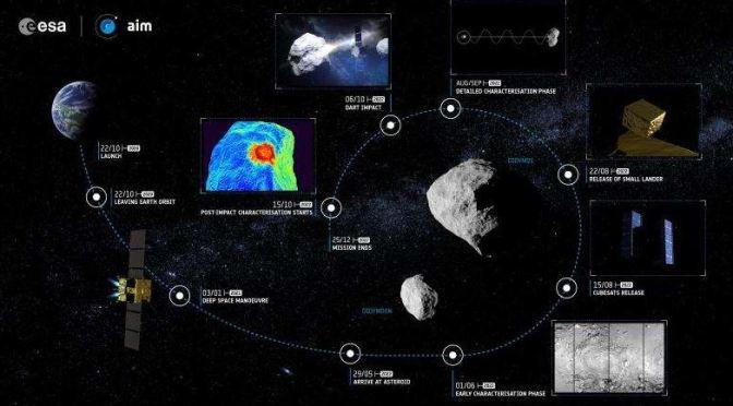 La defensa planetaria de la Tierra a prueba en un asteroide binario
