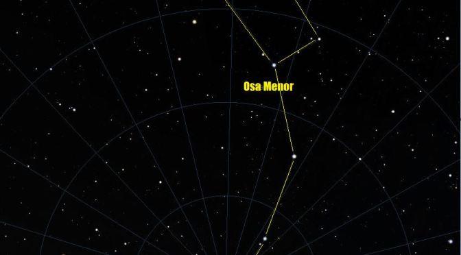 La constelación de la Osa Menor, marcando el norte