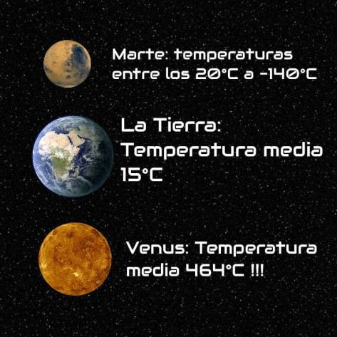 temperatura planetas sistema solar