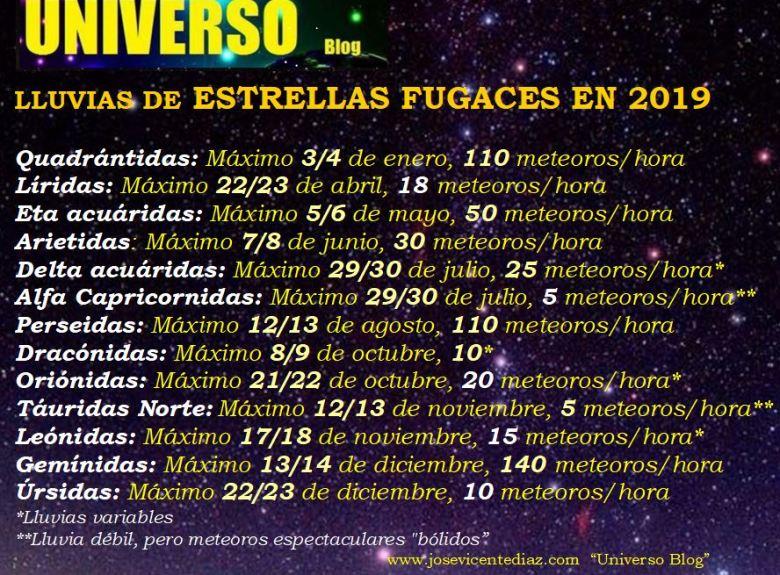 lluvias-estrellas-fugaces-en-2019-1
