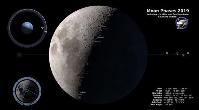Impresionantes vídeos del las fases de la Luna para 2019