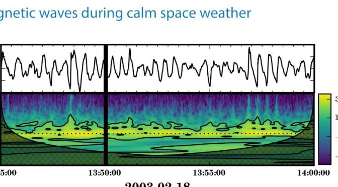 El curioso e inquietante sonido del campo magnético de la Tierra