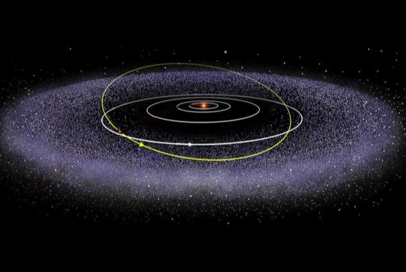 Más allá de Neptuno: El cinturón de Kuiper